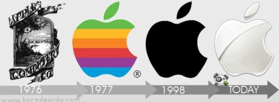 History of the Mac logo
